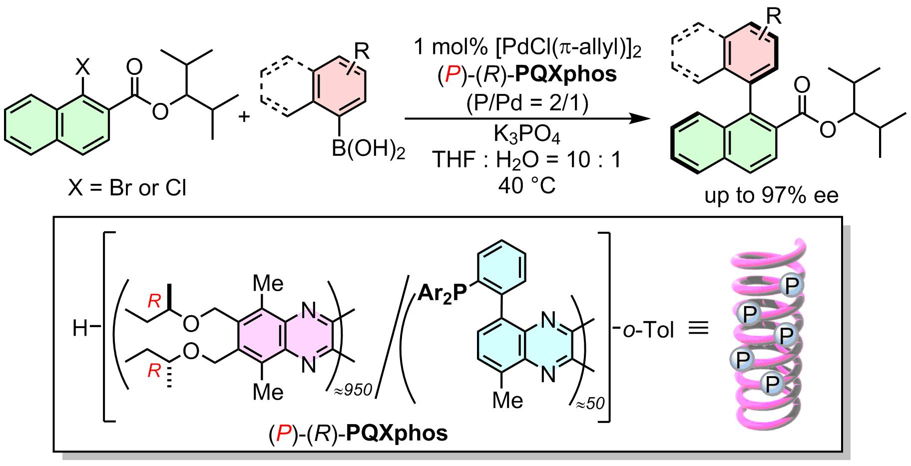 Akai_ChemComm2015.png