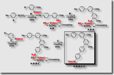 synthesis of oligoarenes80.jpg