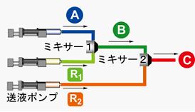 空間的反応集積化.png